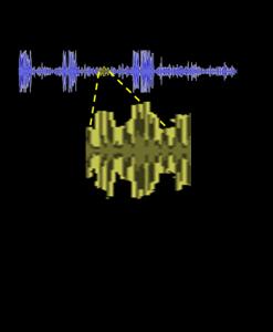 Soundbyte Psychology