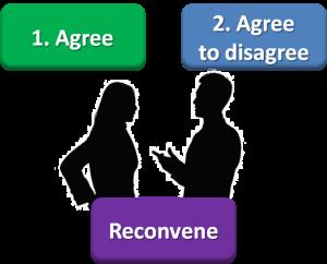 agree disagree reconvene